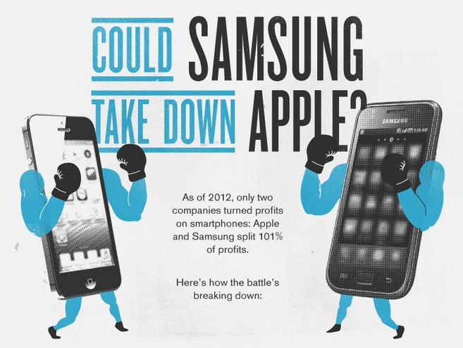 Samsung MBA Online
