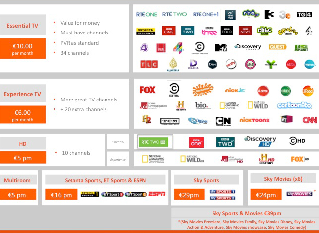 Eircom eVision pricing